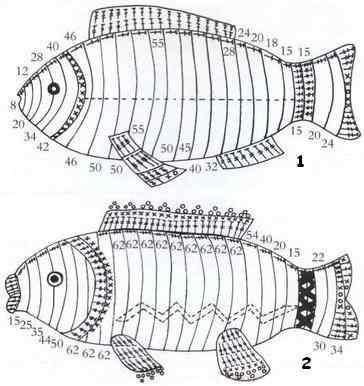Золотая рыбка крючком схема
